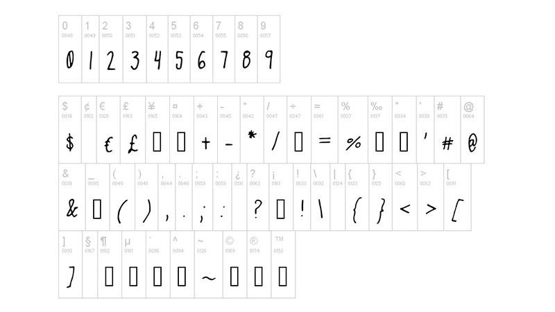 Alphabet Soup Font Free Download