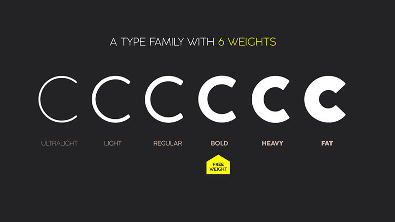 Coco Gothic Font Free Download